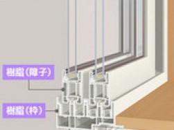 浜松の工務店 桑原建設が教える!ヨーロッパ諸国の窓と日本の窓の性能の違い③